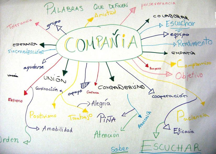Colegio Arturo Soria - Proyecto Lova. Esquema