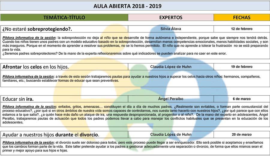 Aula Abierta 2018/ 2019