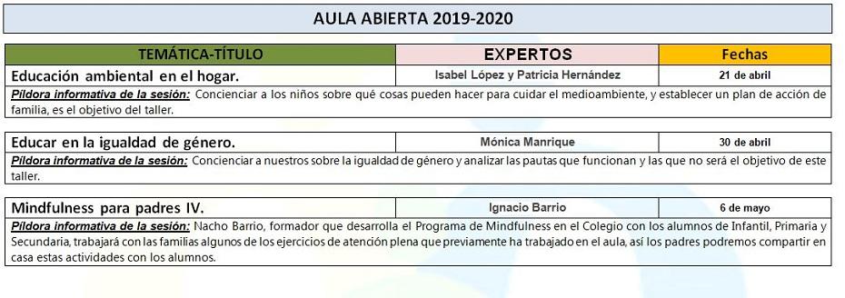 Aula Abierta 2019/2020